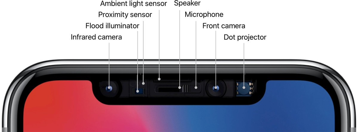truedepth-camera-apple-diagram