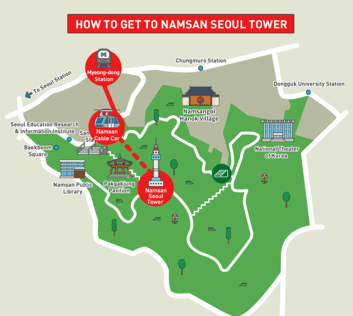 Picture courtesy by N Seoul Tower