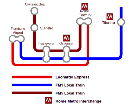 Train map option. Rome Fiumicino Airport trains to city centre. Picture courtesy by rometoolkit.com